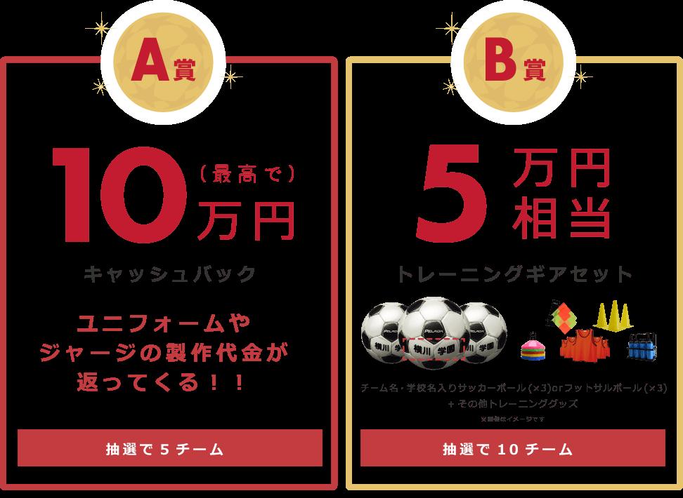PC A賞 10万円キャッシュバック B賞 5万円相当プレゼント