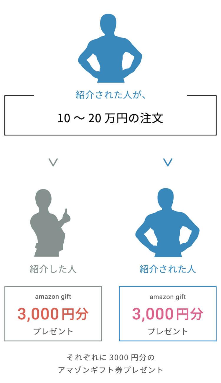 10万円以上 amazonギフト3000円分