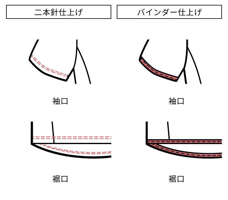 袖・裾タイプ newbalance ニューバランス